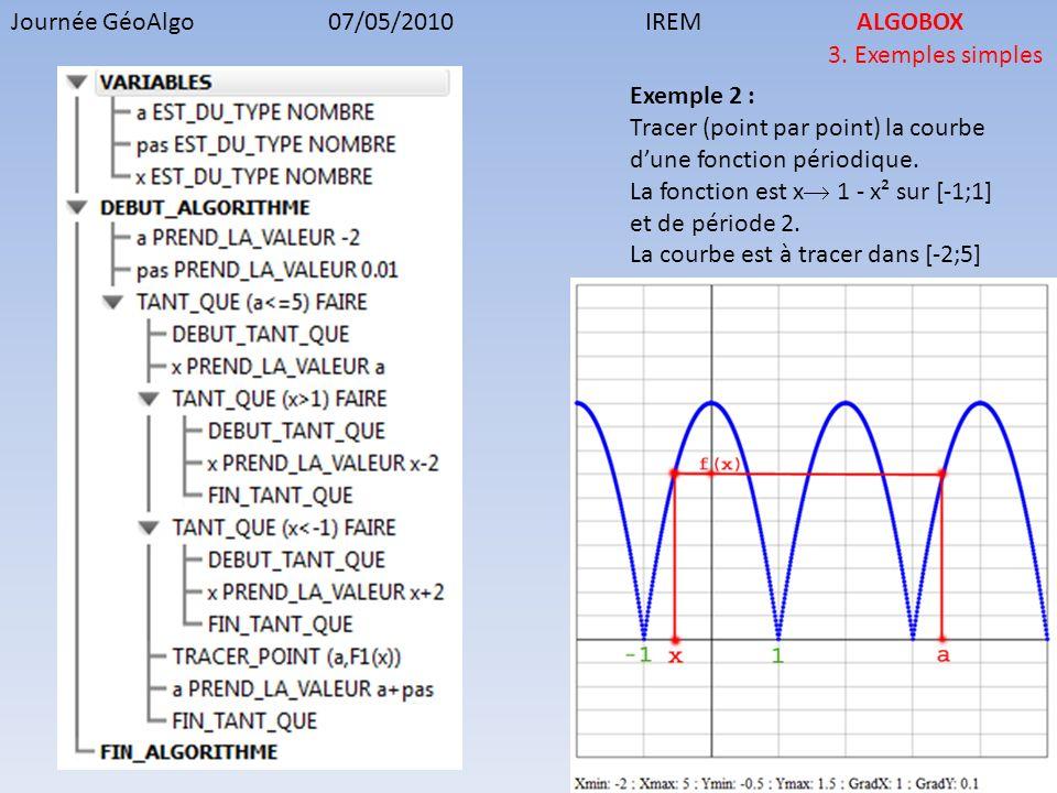 Journée GéoAlgo07/05/2010IREMALGOBOX 3. Exemples simples Exemple 2 : Tracer (point par point) la courbe dune fonction périodique. La fonction est x 1