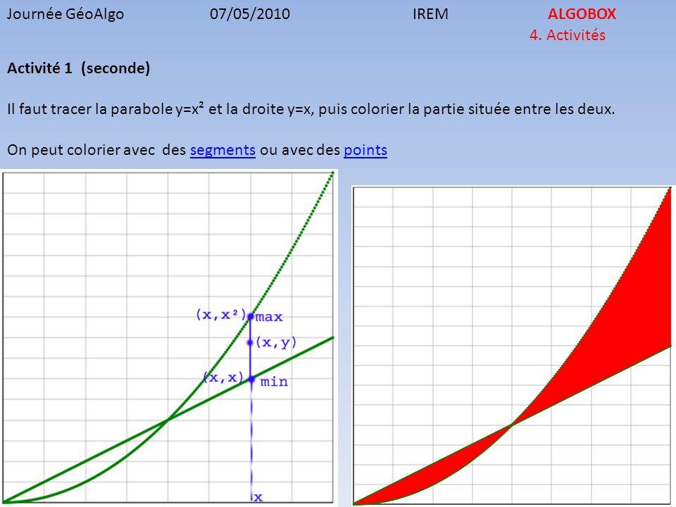 Journée GéoAlgo07/05/2010IREMALGOBOX 4. Activités Activité 1 (seconde) Il faut tracer la parabole y=x² et la droite y=x, puis colorier la partie situé
