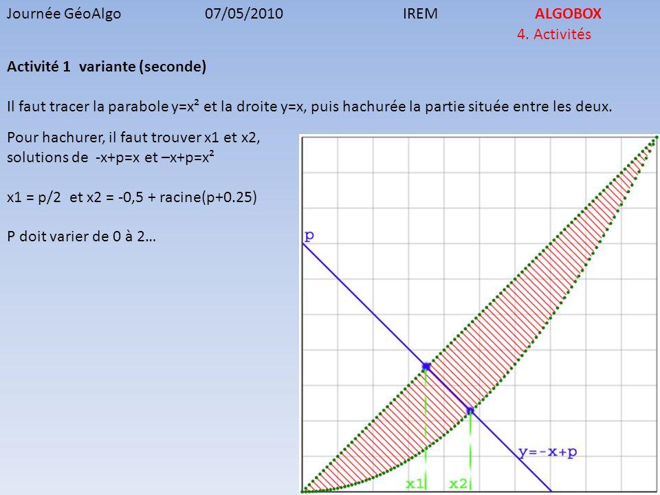 Journée GéoAlgo07/05/2010IREMALGOBOX 4. Activités Activité 1 variante (seconde) Il faut tracer la parabole y=x² et la droite y=x, puis hachurée la par