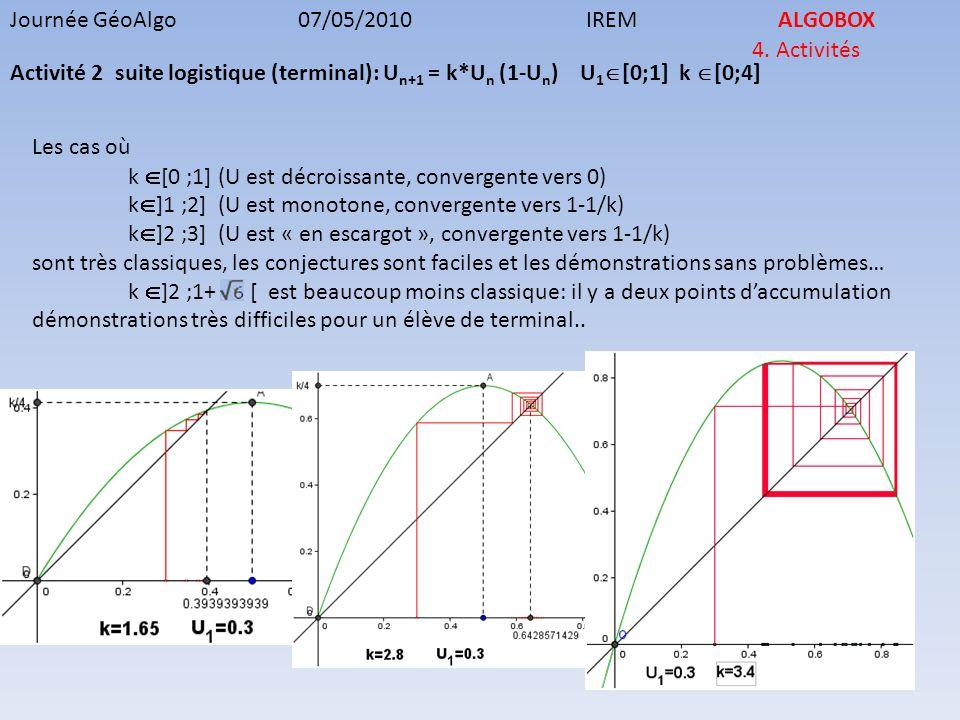 Journée GéoAlgo07/05/2010IREMALGOBOX 4. Activités Activité 2 suite logistique (terminal): U n+1 = k*U n (1-U n ) U 1 [0;1] k [0;4] Les cas où k [0 ;1]