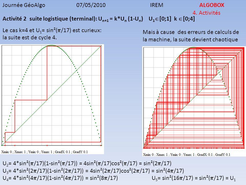 Journée GéoAlgo07/05/2010IREMALGOBOX 4. Activités Activité 2 suite logistique (terminal): U n+1 = k*U n (1-U n ) U 1 [0;1] k [0;4] Le cas k=4 et U 1 =