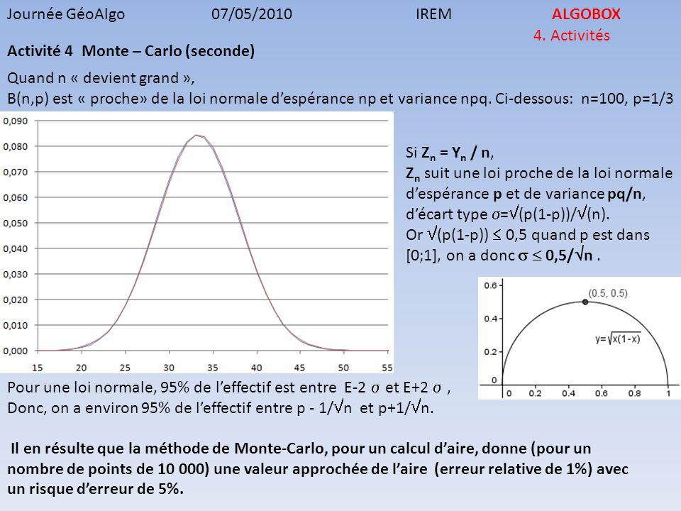 Journée GéoAlgo07/05/2010IREMALGOBOX 4. Activités Activité 4 Monte – Carlo (seconde) Quand n « devient grand », B(n,p) est « proche» de la loi normale