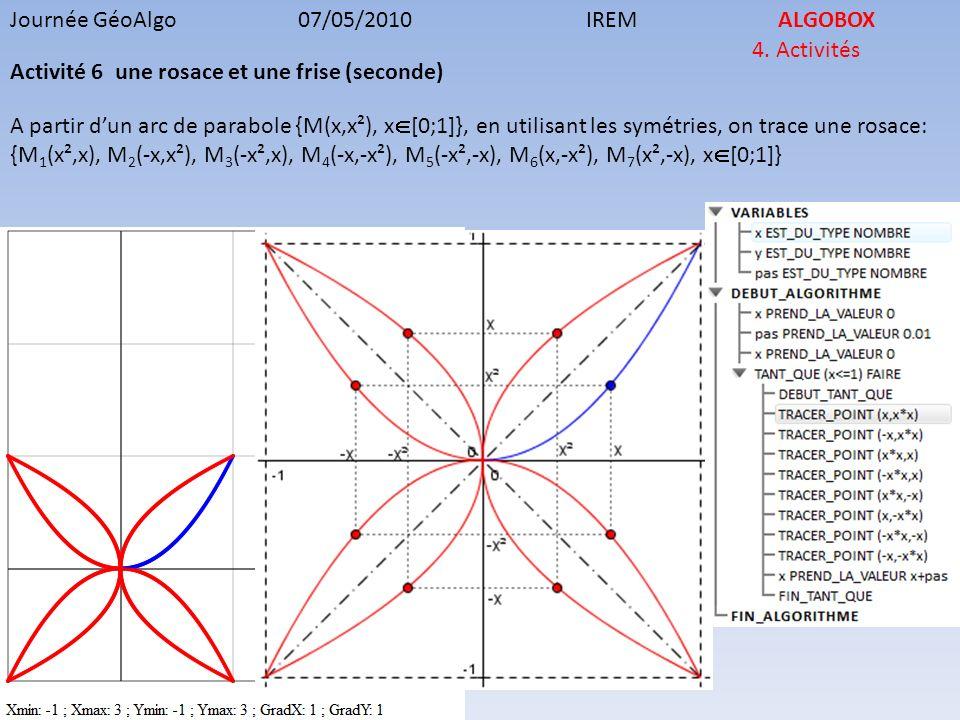 Journée GéoAlgo07/05/2010IREMALGOBOX 4. Activités Activité 6 une rosace et une frise (seconde) A partir dun arc de parabole {M(x,x²), x [0;1]}, en uti