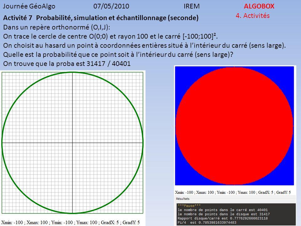 Journée GéoAlgo07/05/2010IREMALGOBOX 4. Activités Activité 7 Probabilité, simulation et échantillonnage (seconde) Dans un repère orthonormé (O,I,J): O