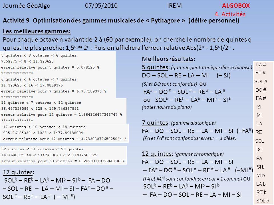 Journée GéoAlgo07/05/2010IREMALGOBOX 4. Activités Activité 9 Optimisation des gammes musicales de « Pythagore » (délire personnel) Les meilleures gamm