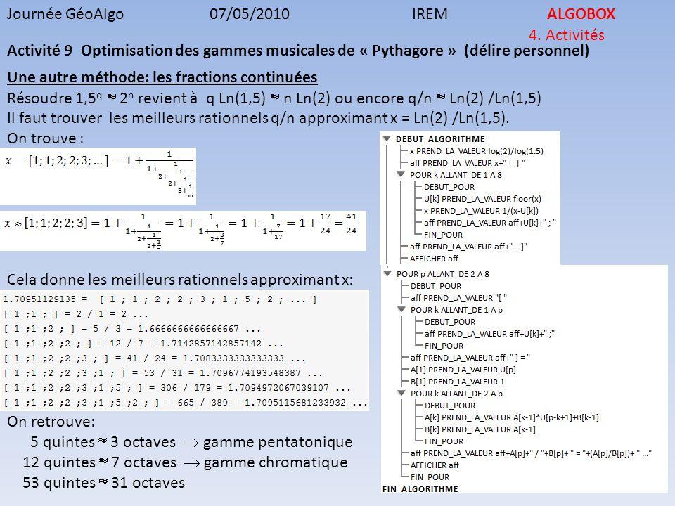 Journée GéoAlgo07/05/2010IREMALGOBOX 4. Activités Activité 9 Optimisation des gammes musicales de « Pythagore » (délire personnel) Une autre méthode: