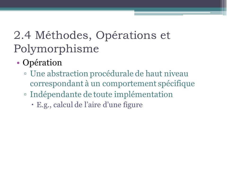2.4 Méthodes, Opérations et Polymorphisme Opération Une abstraction procédurale de haut niveau correspondant à un comportement spécifique Indépendante de toute implémentation E.g., calcul de laire dune figure