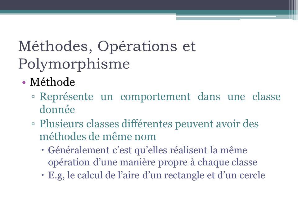 Méthodes, Opérations et Polymorphisme Méthode Représente un comportement dans une classe donnée Plusieurs classes différentes peuvent avoir des méthodes de même nom Généralement cest quelles réalisent la même opération dune manière propre à chaque classe E.g, le calcul de laire dun rectangle et dun cercle