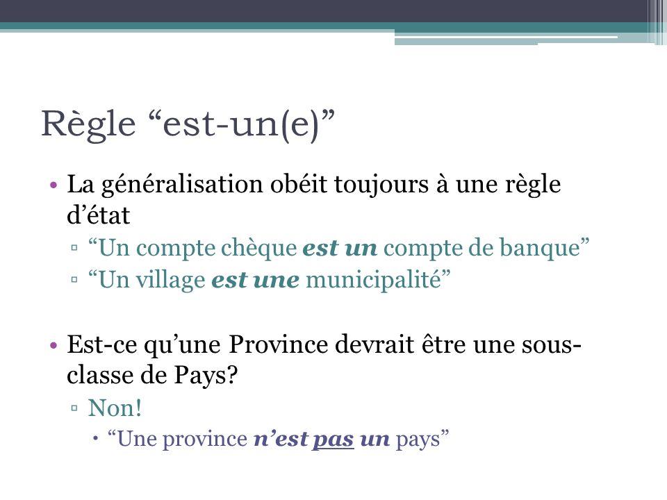 Règle est-un(e) La généralisation obéit toujours à une règle détat Un compte chèque est un compte de banque Un village est une municipalité Est-ce quune Province devrait être une sous- classe de Pays.