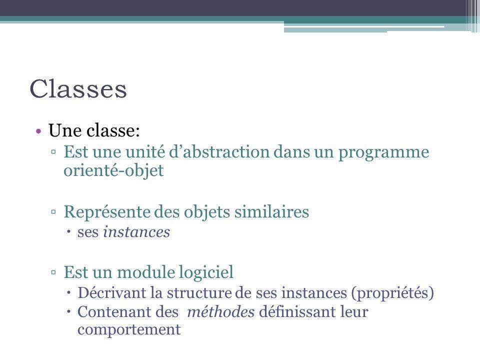 Classes Une classe: Est une unité dabstraction dans un programme orienté-objet Représente des objets similaires ses instances Est un module logiciel Décrivant la structure de ses instances (propriétés) Contenant des méthodes définissant leur comportement