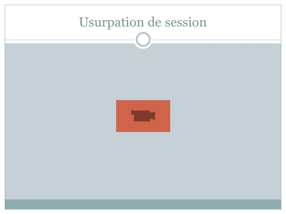 Usurpation de session