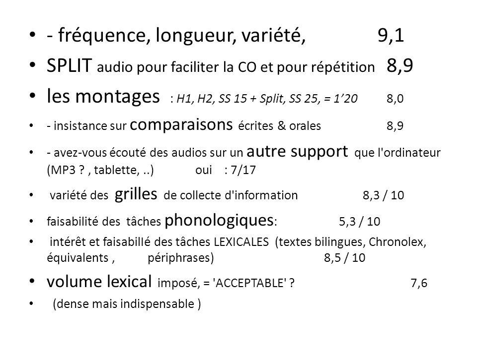 - fréquence, longueur, variété, 9,1 SPLIT audio pour faciliter la CO et pour répétition 8,9 les montages : H1, H2, SS 15 + Split, SS 25, = 120 8,0 - i