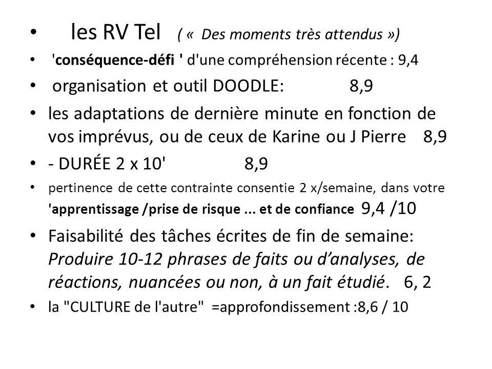 les RV Tel ( « Des moments très attendus ») 'conséquence-défi ' d'une compréhension récente : 9,4 organisation et outil DOODLE:8,9 les adaptations de