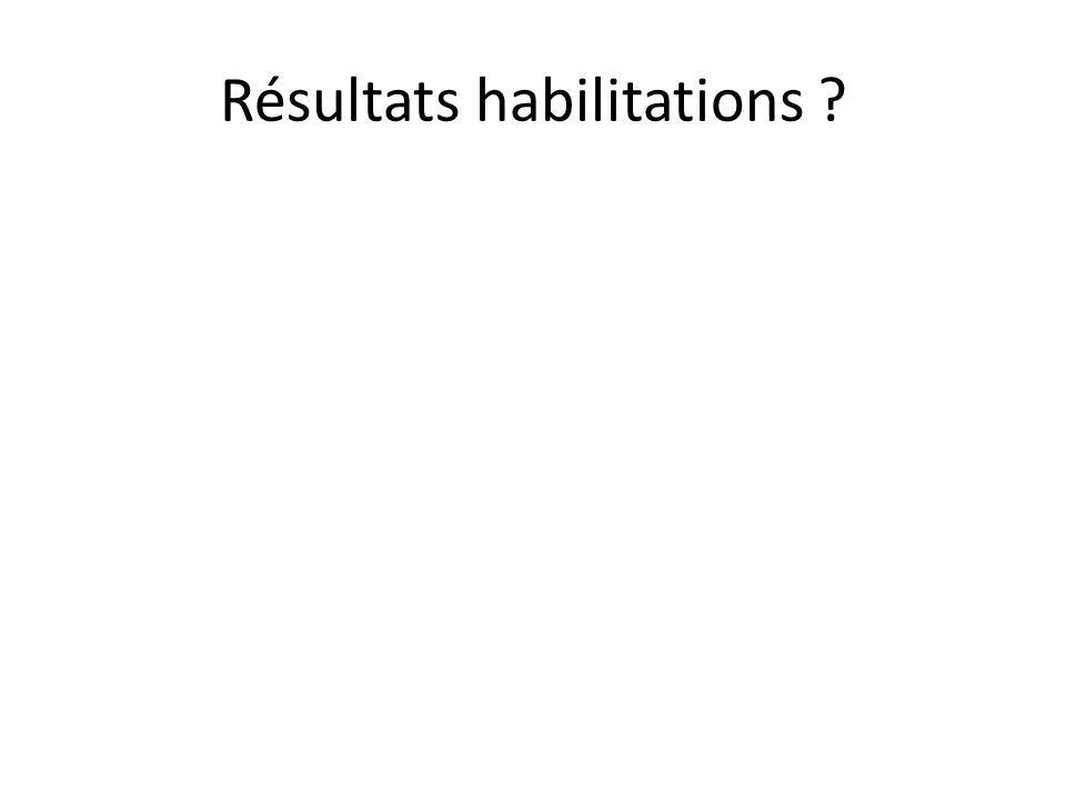 Résultats habilitations ?