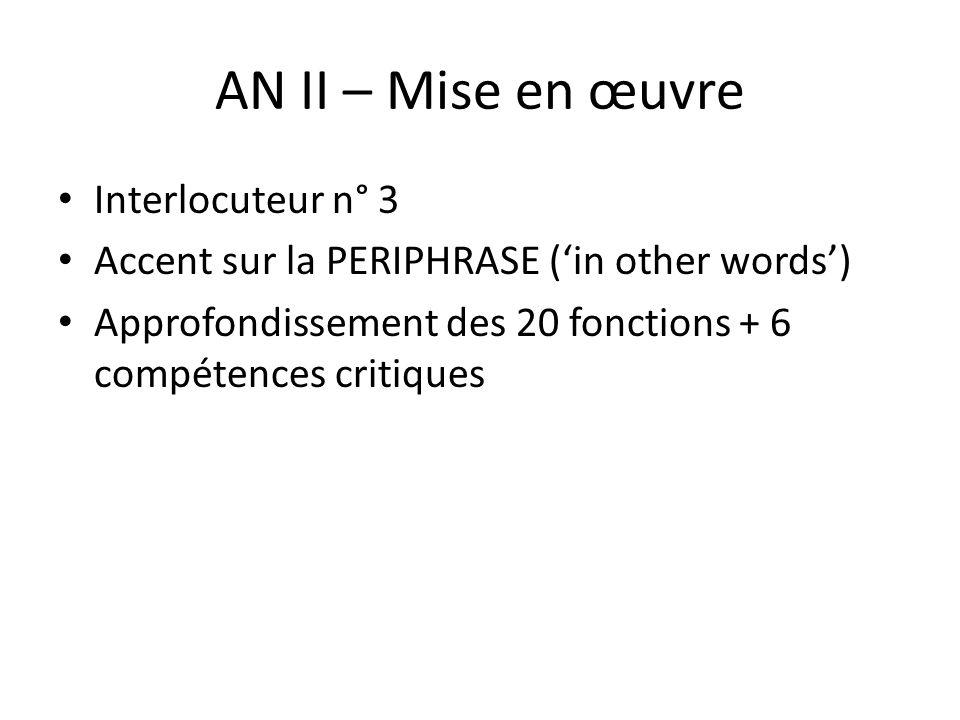 AN II – Mise en œuvre Interlocuteur n° 3 Accent sur la PERIPHRASE (in other words) Approfondissement des 20 fonctions + 6 compétences critiques