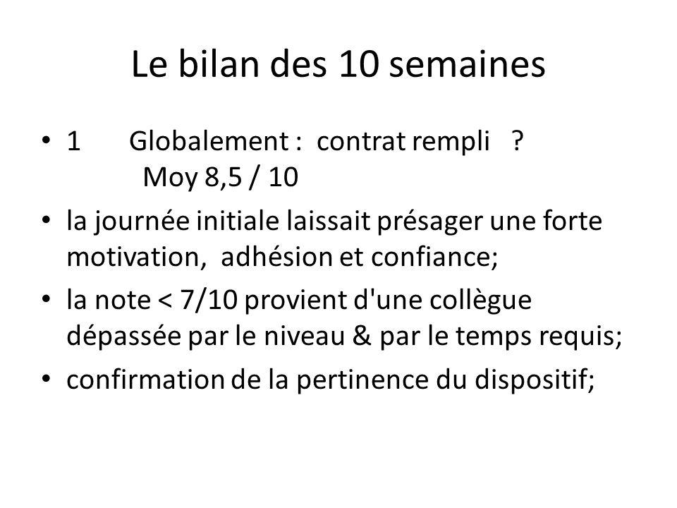 Le bilan des 10 semaines 1 Globalement : contrat rempli ? Moy 8,5 / 10 la journée initiale laissait présager une forte motivation, adhésion et confian