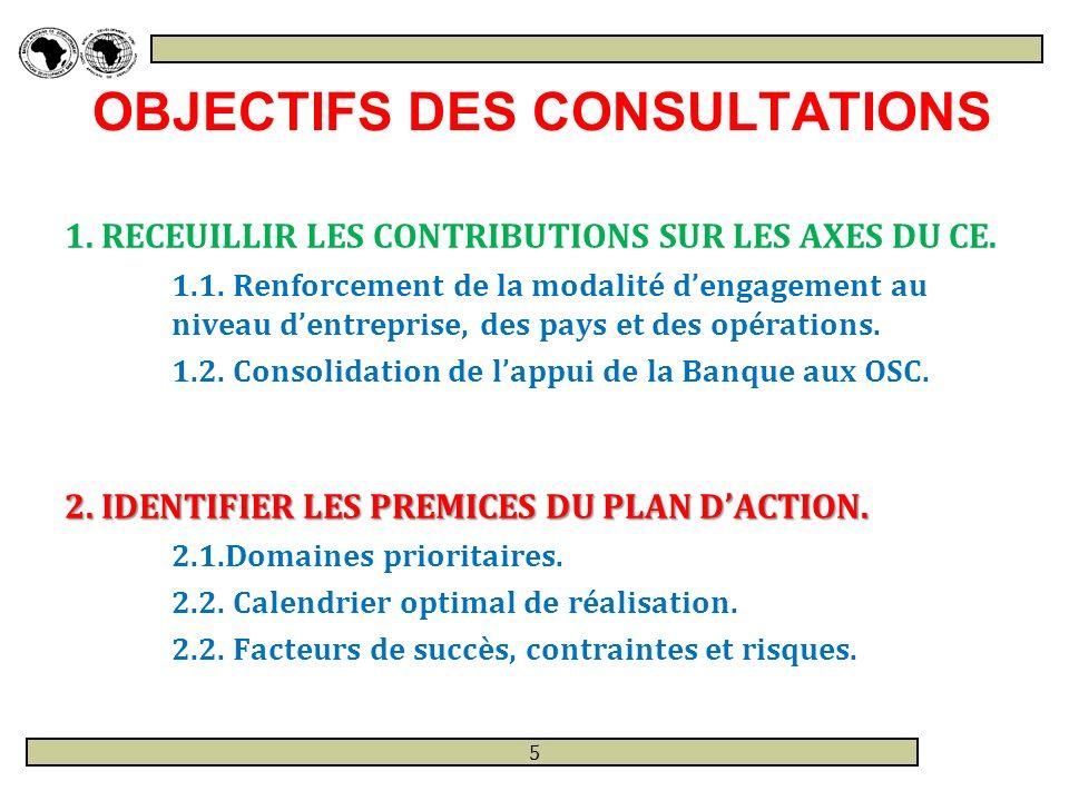 OBJECTIFS DES CONSULTATIONS 1.RECEUILLIR LES CONTRIBUTIONS SUR LES AXES DU CE.