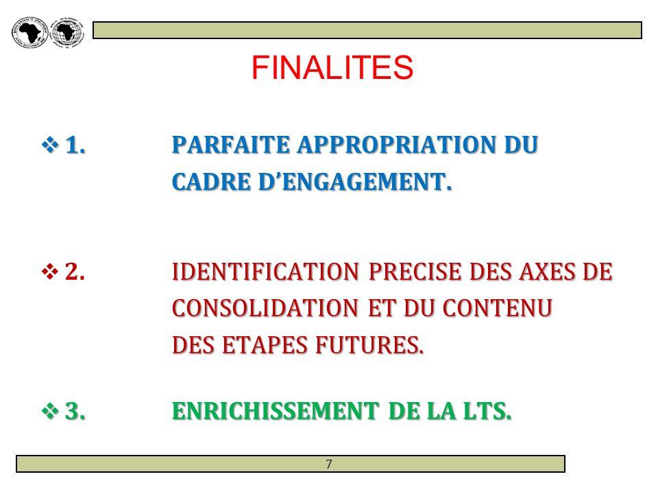 FINALITES 1.PARFAITE APPROPRIATION DU 1. PARFAITE APPROPRIATION DU CADRE DENGAGEMENT.