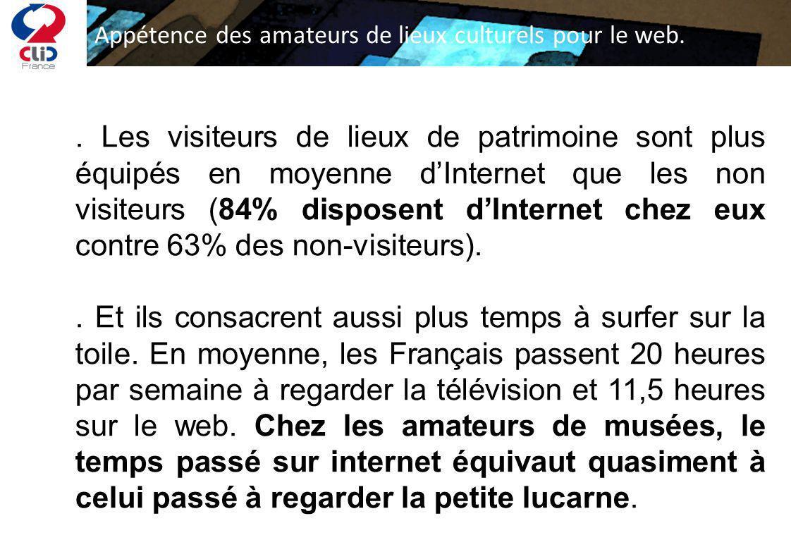 Appétence des amateurs de lieux culturels pour le web.. Les visiteurs de lieux de patrimoine sont plus équipés en moyenne dInternet que les non visite