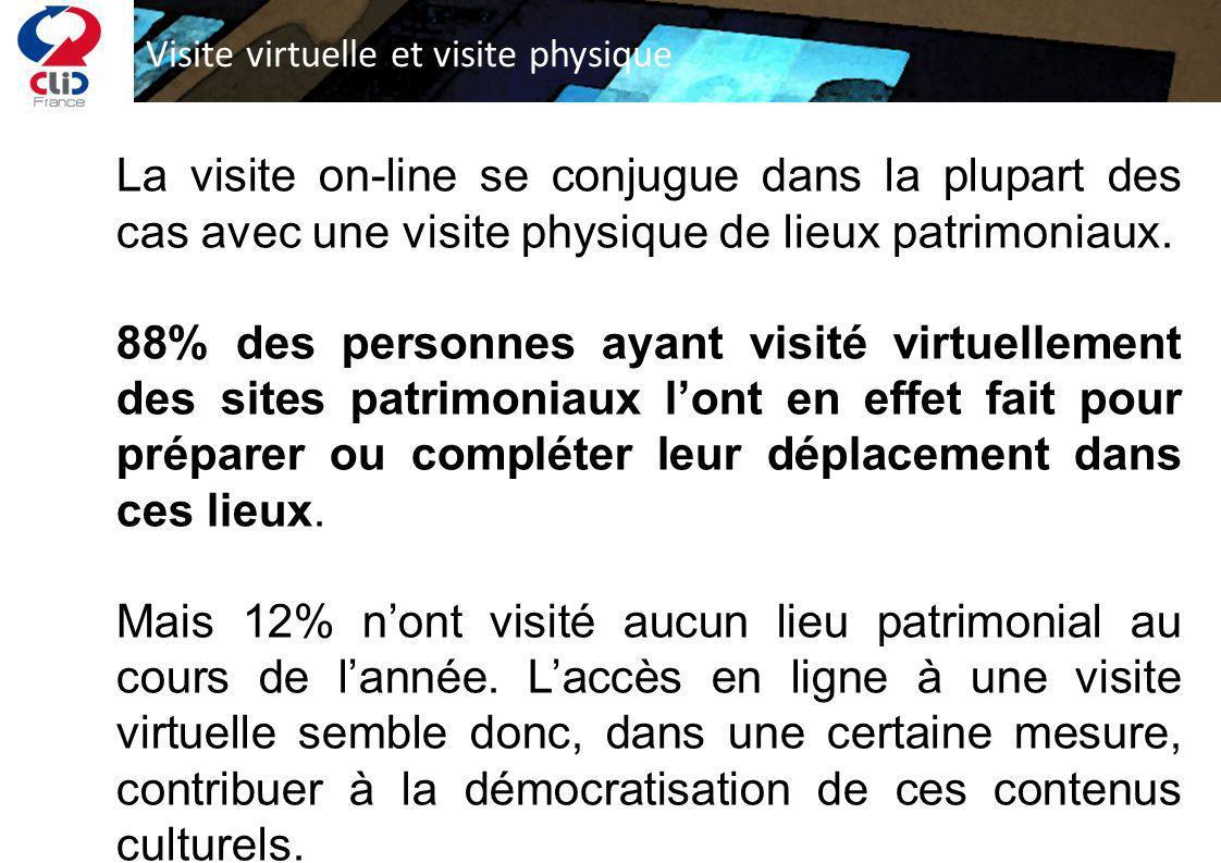 Visite virtuelle et visite physique La visite on-line se conjugue dans la plupart des cas avec une visite physique de lieux patrimoniaux. 88% des pers
