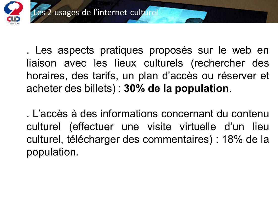 Les 2 usages de linternet culturel. Les aspects pratiques proposés sur le web en liaison avec les lieux culturels (rechercher des horaires, des tarifs