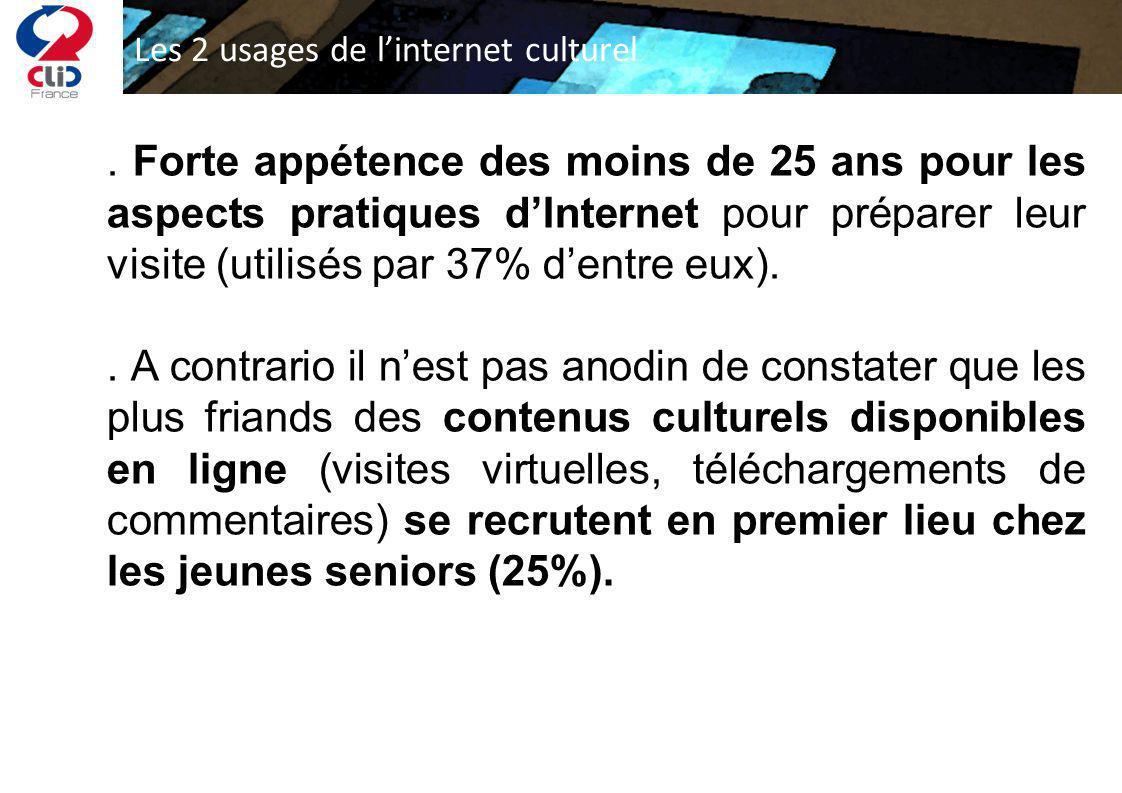 Les 2 usages de linternet culturel. Forte appétence des moins de 25 ans pour les aspects pratiques dInternet pour préparer leur visite (utilisés par 3