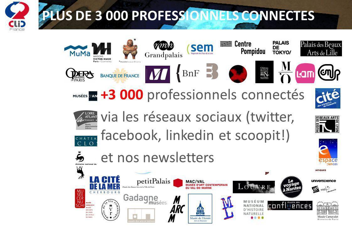 www.club-innovation-culture.fr La première plateforme francophone dinformations sur le numérique culturel +730 articles +42 catégories +1 590 mots clés +32 interviews