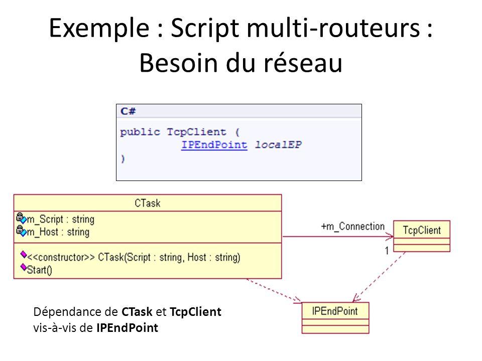 Exemple : Script multi-routeurs : Besoin du réseau Dépendance de CTask et TcpClient vis-à-vis de IPEndPoint