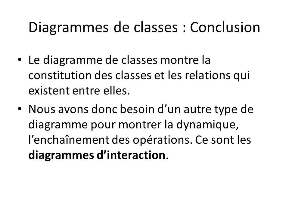 Diagrammes de classes : Conclusion Le diagramme de classes montre la constitution des classes et les relations qui existent entre elles.