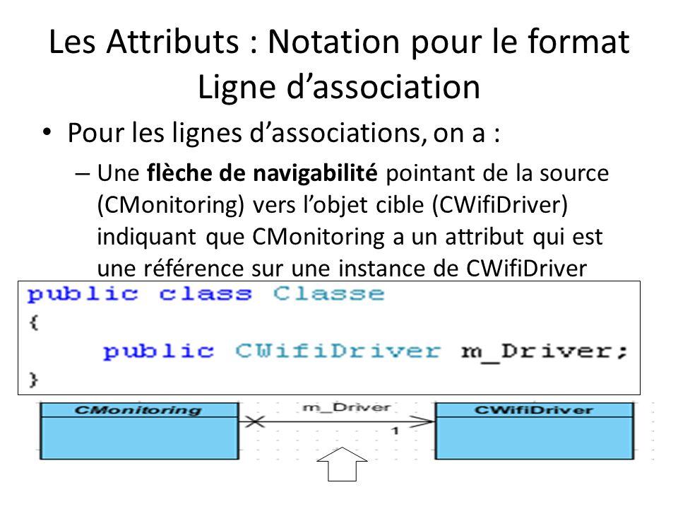 Les Attributs : Notation pour le format Ligne dassociation Pour les lignes dassociations, on a : – Une flèche de navigabilité pointant de la source (CMonitoring) vers lobjet cible (CWifiDriver) indiquant que CMonitoring a un attribut qui est une référence sur une instance de CWifiDriver