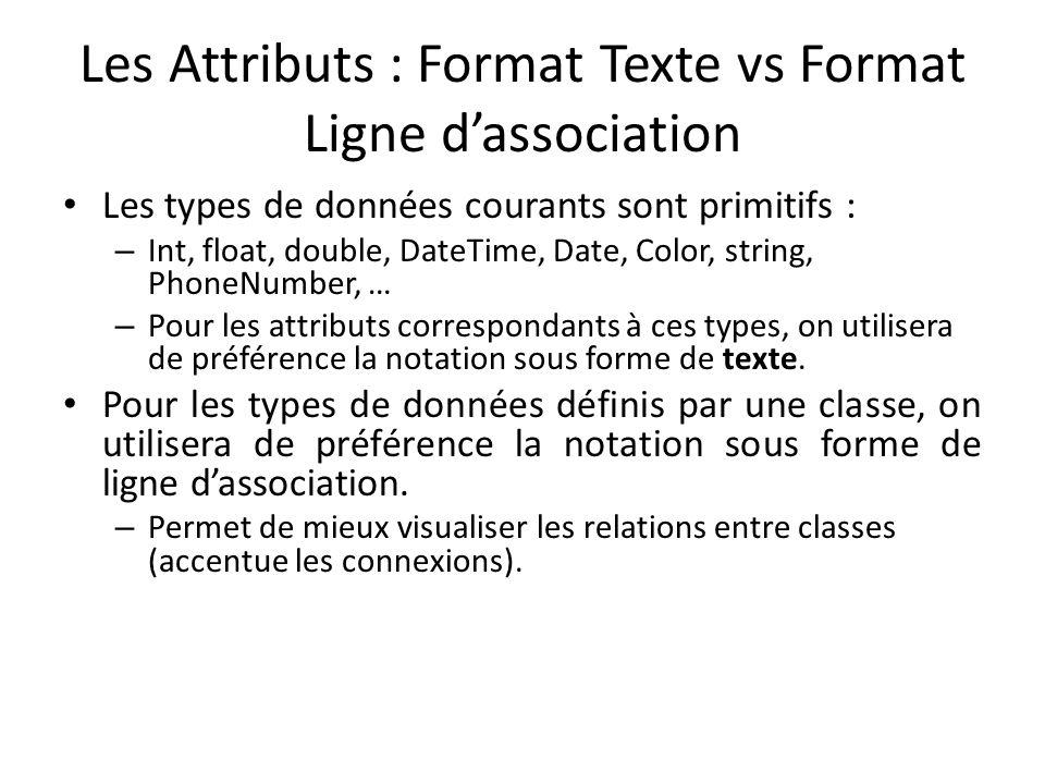 Les Attributs : Format Texte vs Format Ligne dassociation Les types de données courants sont primitifs : – Int, float, double, DateTime, Date, Color, string, PhoneNumber, … – Pour les attributs correspondants à ces types, on utilisera de préférence la notation sous forme de texte.