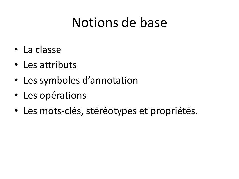 La Classe : Définition Une classe est un classificateur – Un classificateur UML est un élément de modèle qui décrit des caractéristiques structurelles et comportementales.