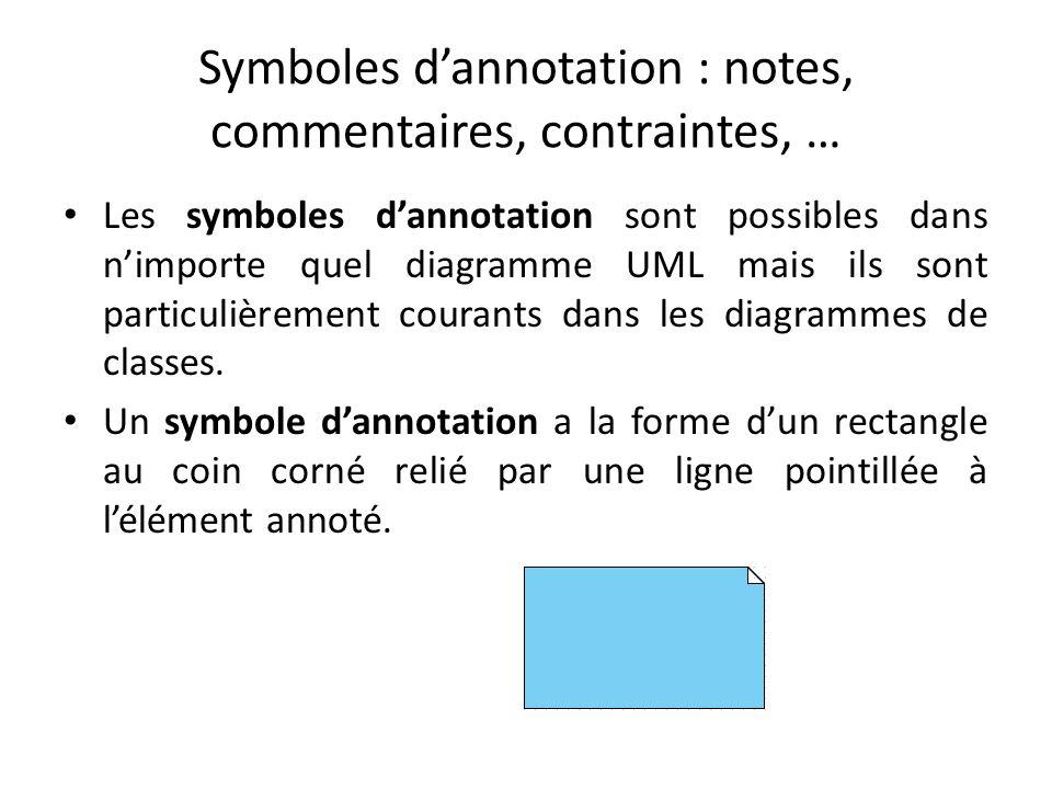 Symboles dannotation : notes, commentaires, contraintes, … Les symboles dannotation sont possibles dans nimporte quel diagramme UML mais ils sont particulièrement courants dans les diagrammes de classes.
