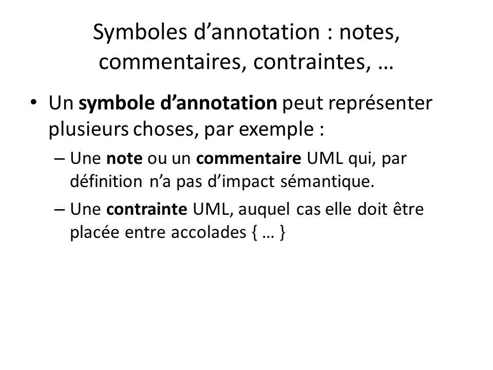 Symboles dannotation : notes, commentaires, contraintes, … Un symbole dannotation peut représenter plusieurs choses, par exemple : – Une note ou un commentaire UML qui, par définition na pas dimpact sémantique.