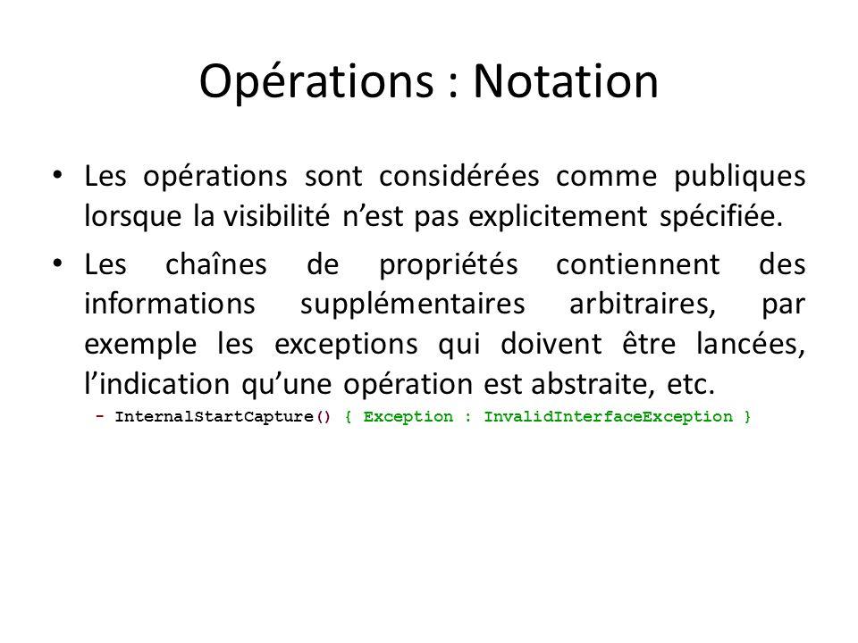Les opérations sont considérées comme publiques lorsque la visibilité nest pas explicitement spécifiée.
