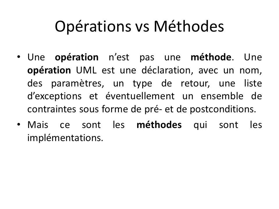Opérations vs Méthodes Une opération nest pas une méthode.