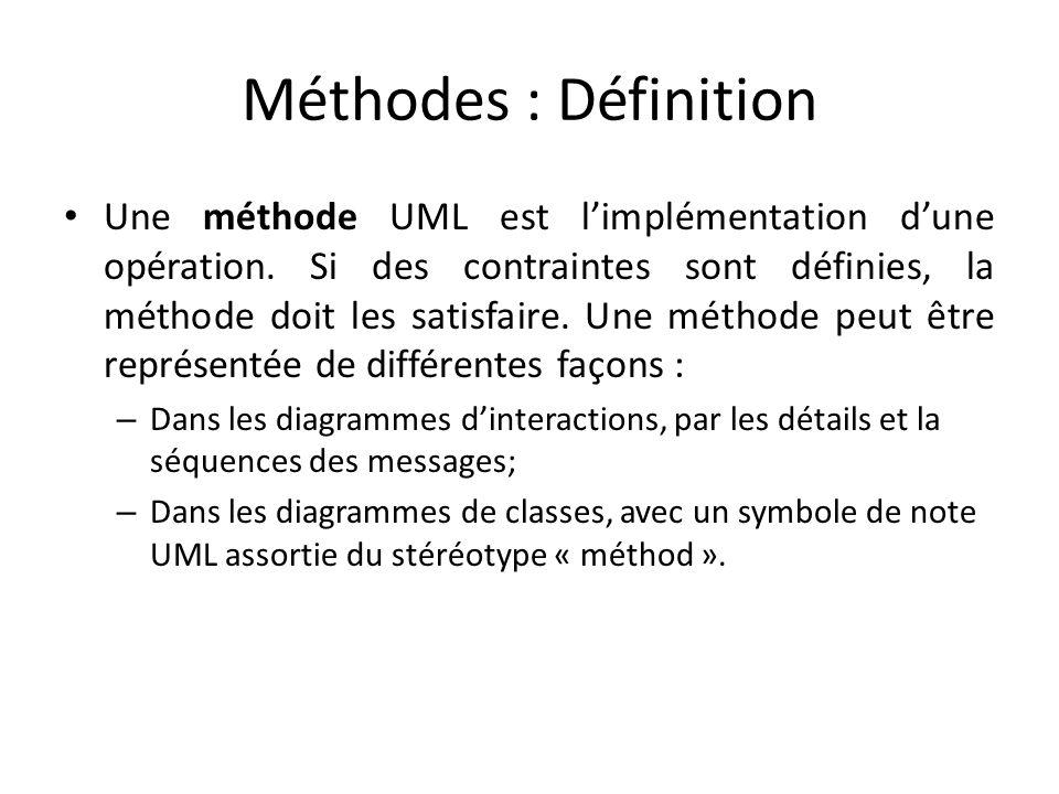 Méthodes : Définition Une méthode UML est limplémentation dune opération.