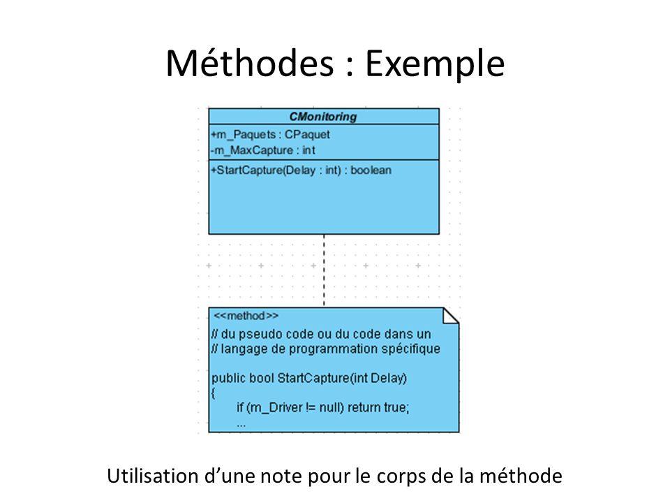 Méthodes : Exemple Utilisation dune note pour le corps de la méthode