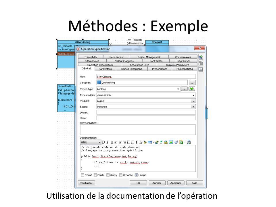 Méthodes : Exemple Utilisation de la documentation de lopération