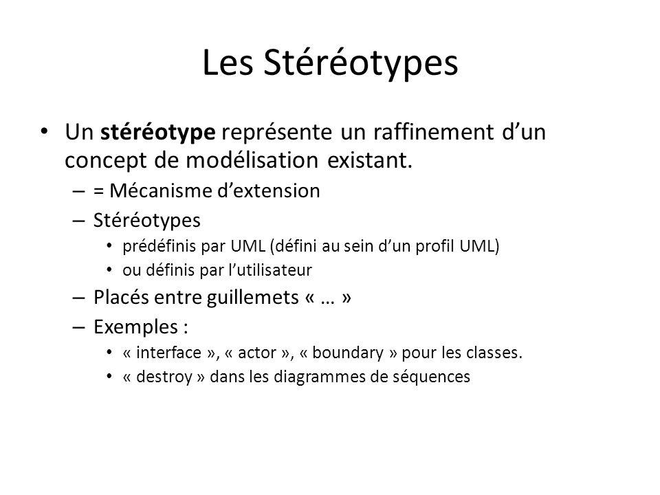 Les Stéréotypes Un stéréotype représente un raffinement dun concept de modélisation existant.