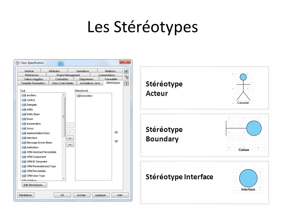 Les Stéréotypes Stéréotype Acteur Stéréotype Boundary Stéréotype Interface