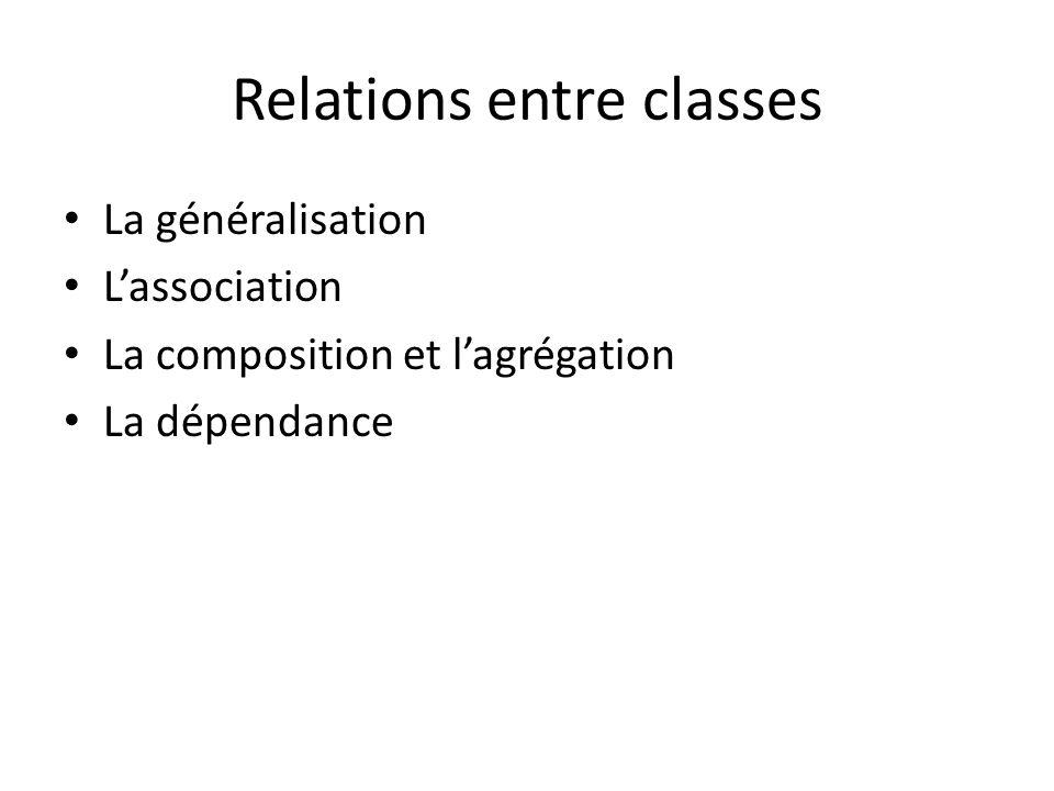 Relations entre classes La généralisation Lassociation La composition et lagrégation La dépendance