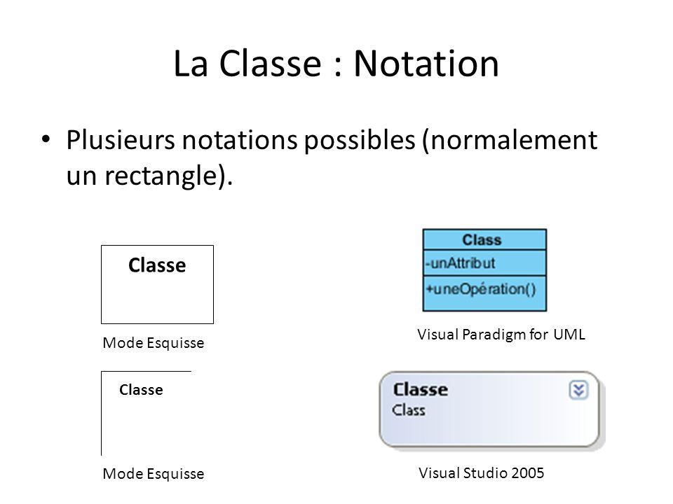 Les Attributs : Notation pour le format Ligne dassociation Pour les lignes dassociations, on a : – Un nom de rôle (m_Driver) seulement du côté cible pour mentionner le nom de lattribut.