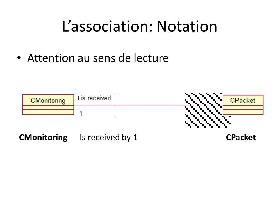 Lassociation: Notation Attention au sens de lecture CPacket Is received by 1 CMonitoring