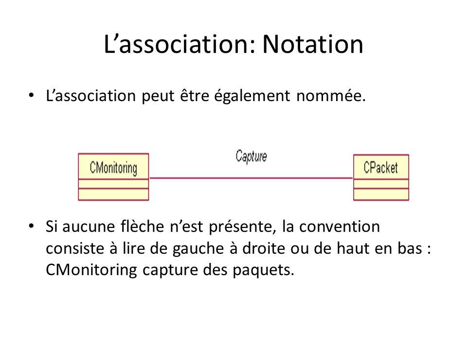 Lassociation: Notation Lassociation peut être également nommée.