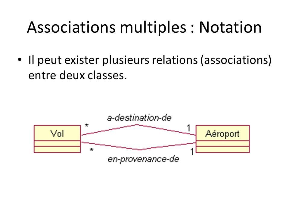 Associations multiples : Notation Il peut exister plusieurs relations (associations) entre deux classes.