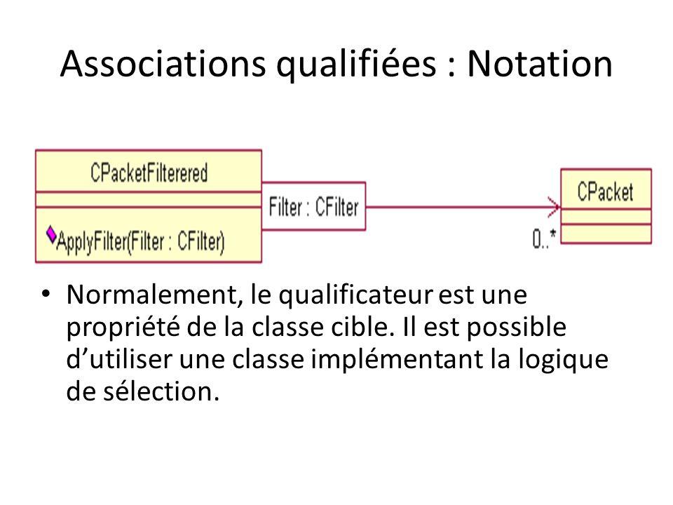 Associations qualifiées : Notation Normalement, le qualificateur est une propriété de la classe cible.