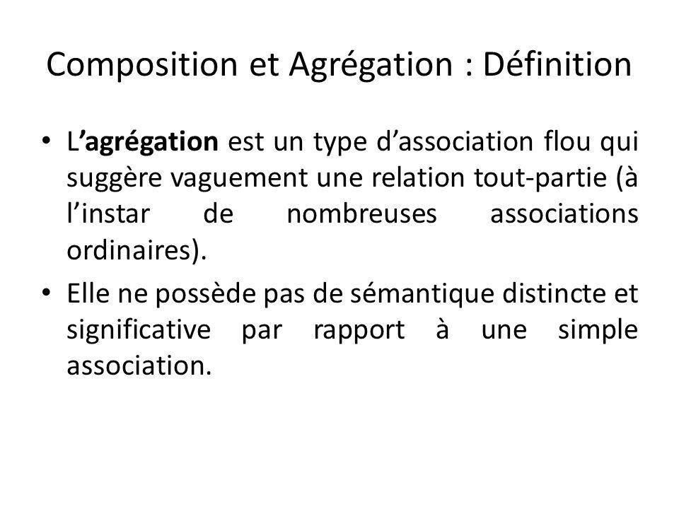 Composition et Agrégation : Définition Lagrégation est un type dassociation flou qui suggère vaguement une relation tout-partie (à linstar de nombreuses associations ordinaires).