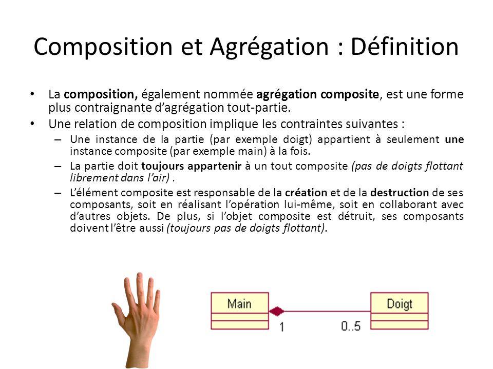 Composition et Agrégation : Définition La composition, également nommée agrégation composite, est une forme plus contraignante dagrégation tout-partie.