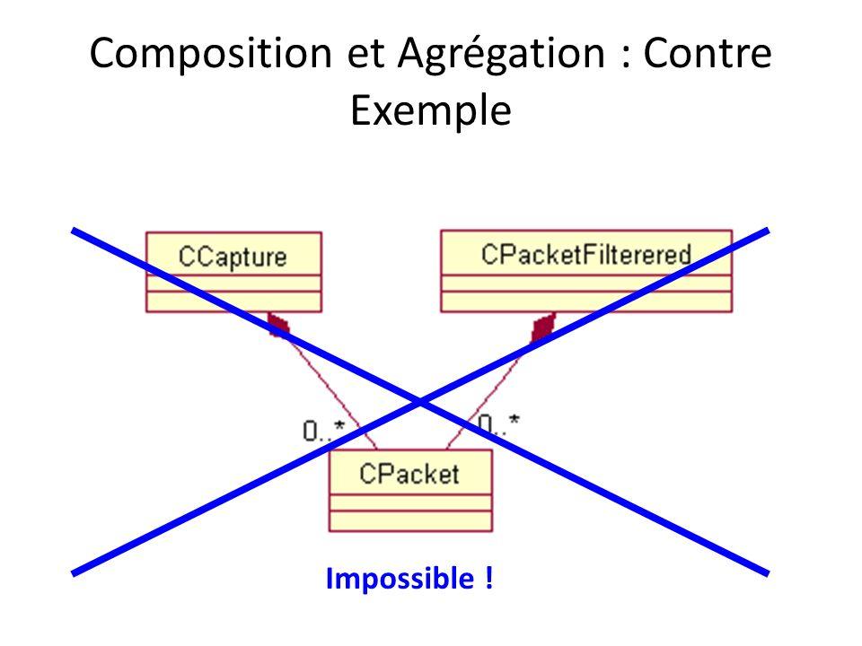 Composition et Agrégation : Contre Exemple Impossible !